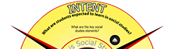 Learning Network - Social Studies