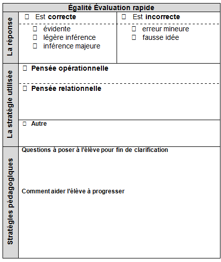 Egalite Evaluation rapide
