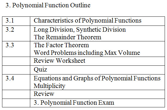 3 Polynomial Functions – Factor Theorem Worksheet