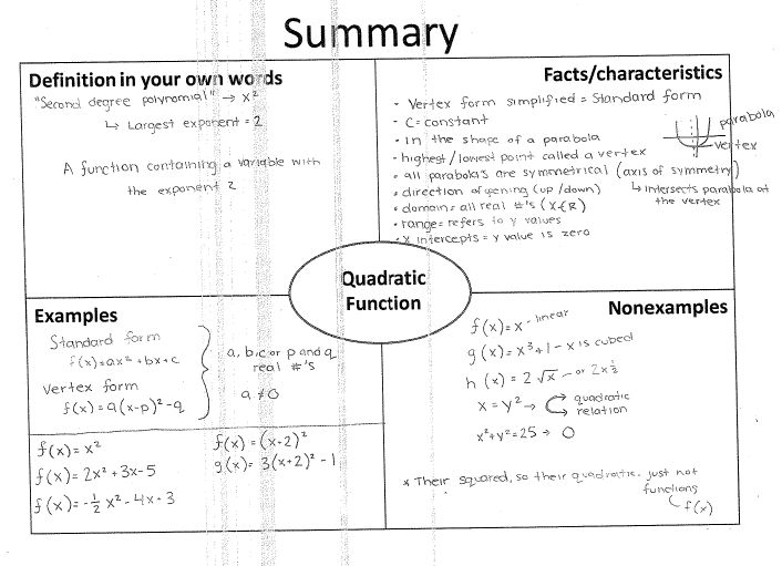 Erlcmath20 1 3 Quadratic Function