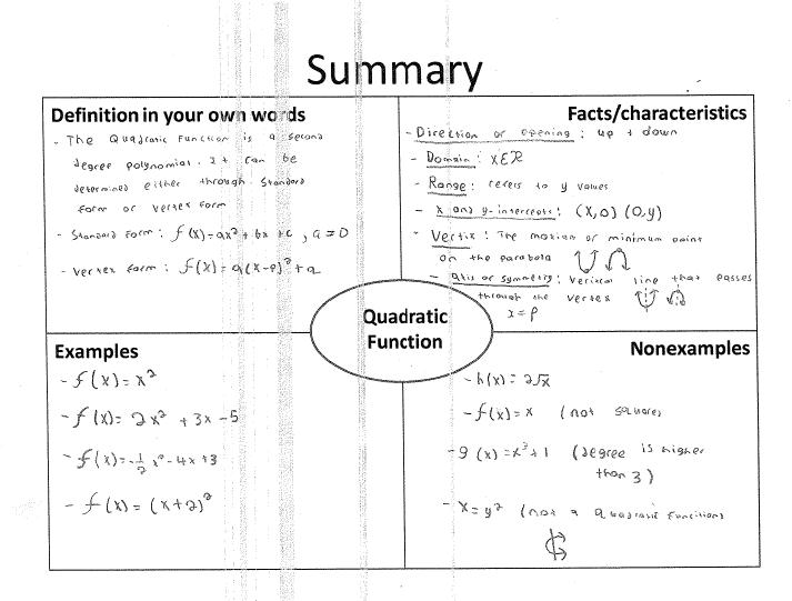 frayer model characteristics